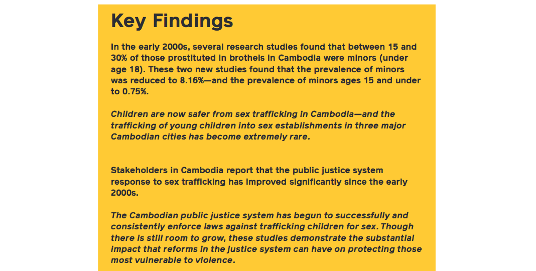 human trafficking in cambodia essay This sample human trafficking research paper features: 9100+ words (33 pages), an outline, apa format in-text citations, and a bibliography with 35 sources.